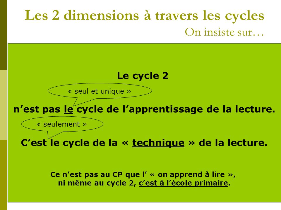 Les 2 dimensions à travers les cycles On insiste sur…