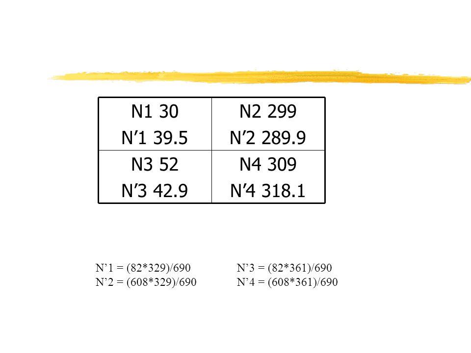 N4 309 N'4 318.1. N3 52. N'3 42.9. N2 299. N'2 289.9. N1 30. N'1 39.5. N'1 = (82*329)/690 N'3 = (82*361)/690.