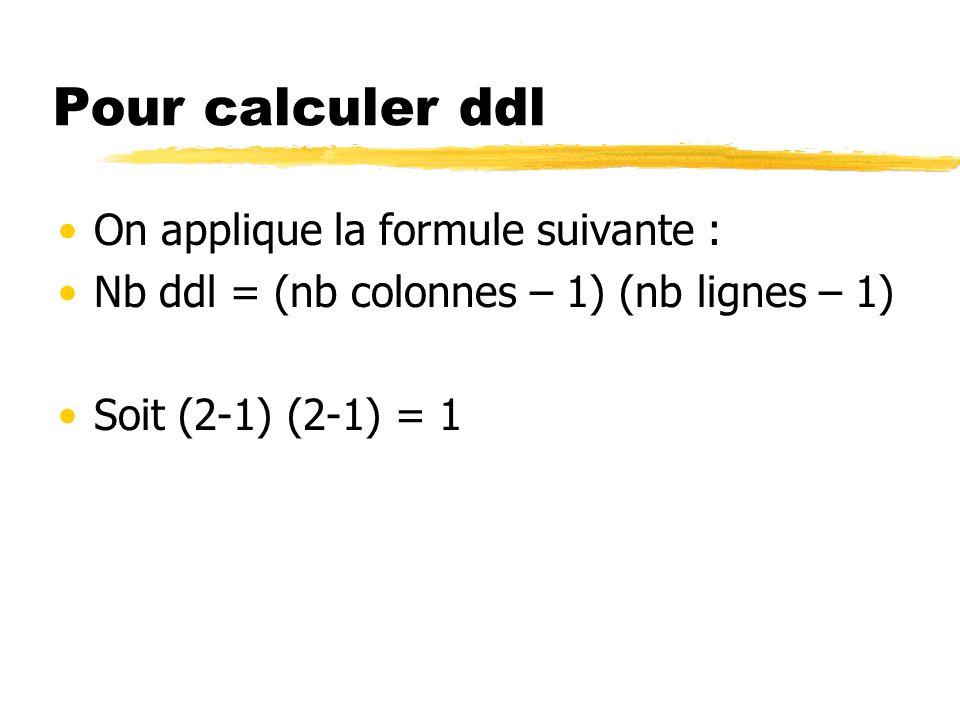 Pour calculer ddl On applique la formule suivante :
