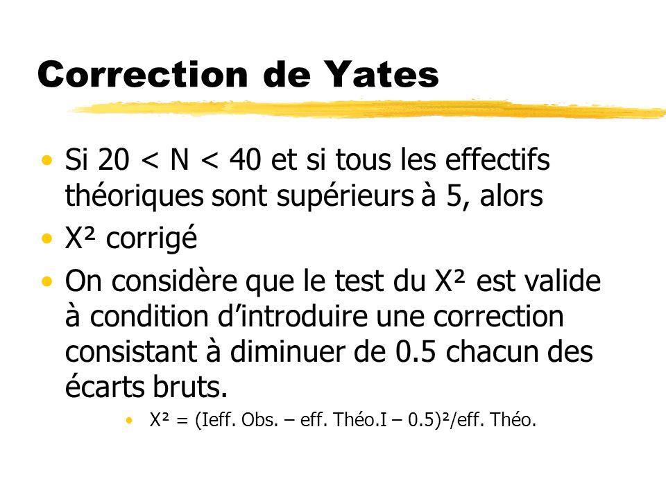 X² = (Ieff. Obs. – eff. Théo.I – 0.5)²/eff. Théo.