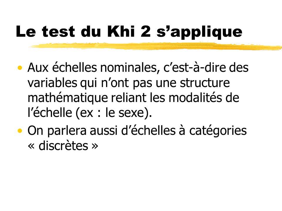 Le test du Khi 2 s'applique