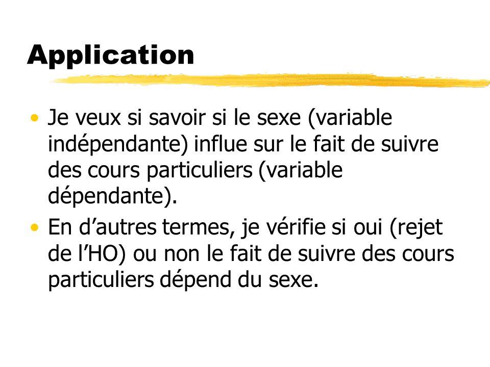 Application Je veux si savoir si le sexe (variable indépendante) influe sur le fait de suivre des cours particuliers (variable dépendante).