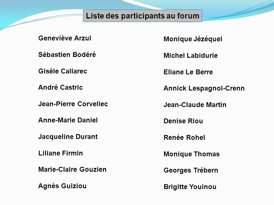 Liste des participants au forum