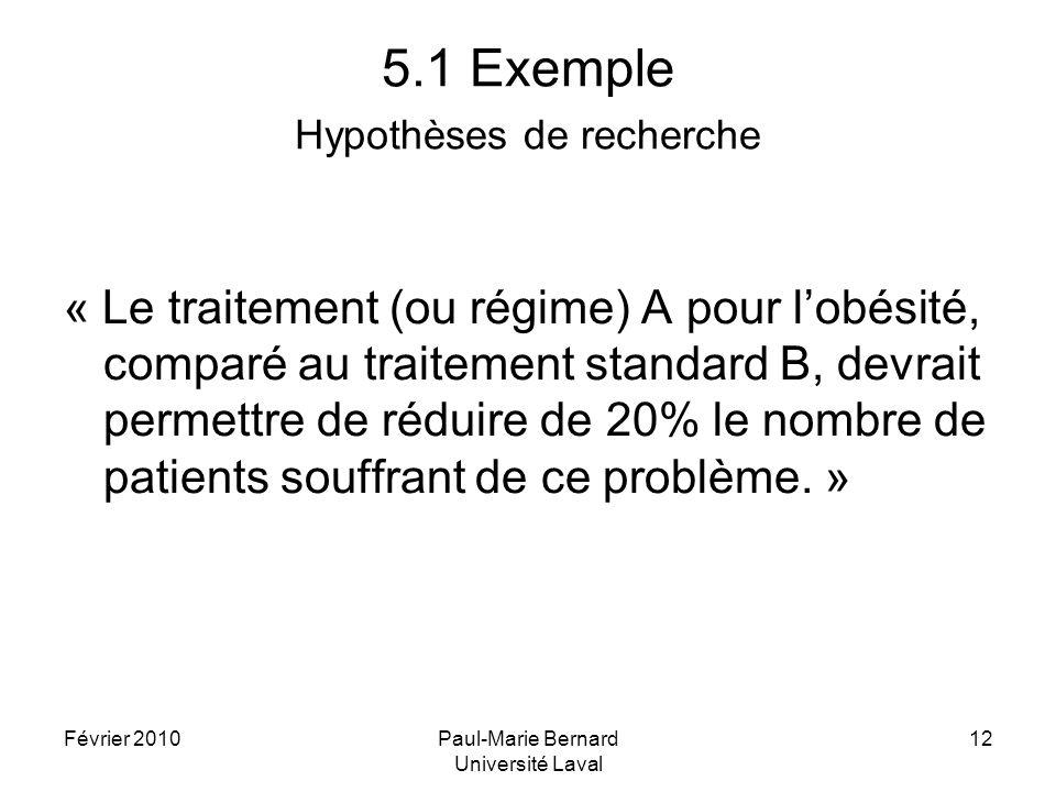 5.1 Exemple Hypothèses de recherche