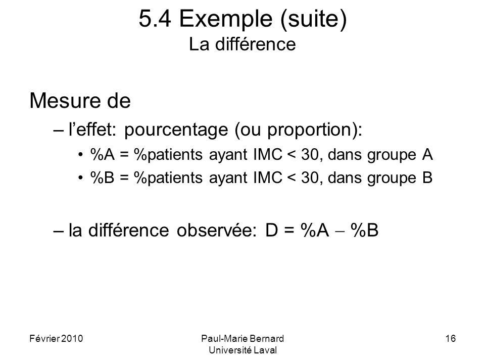 5.4 Exemple (suite) La différence
