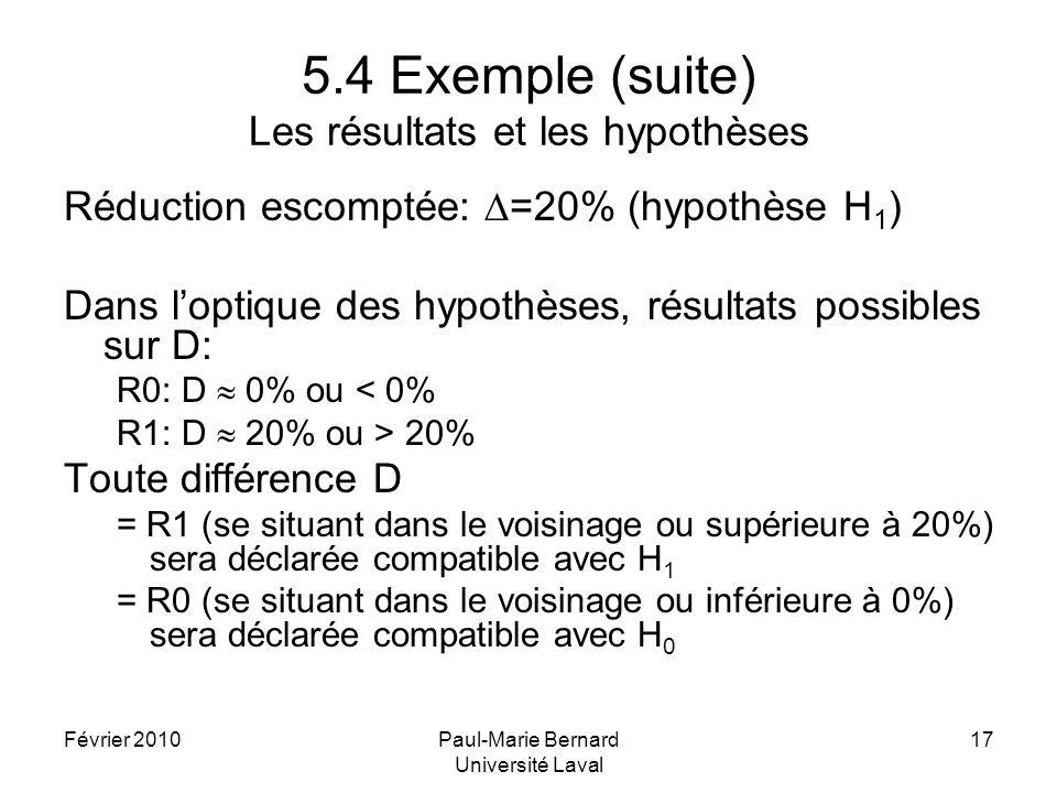 5.4 Exemple (suite) Les résultats et les hypothèses
