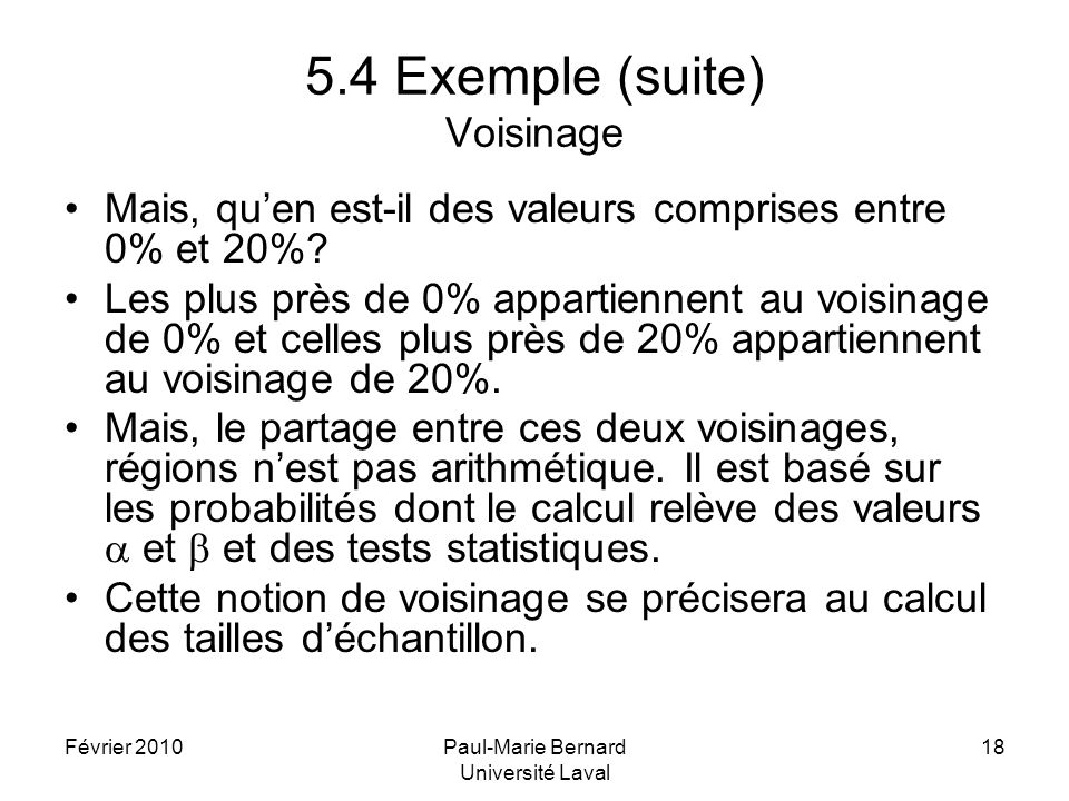 5.4 Exemple (suite) Voisinage