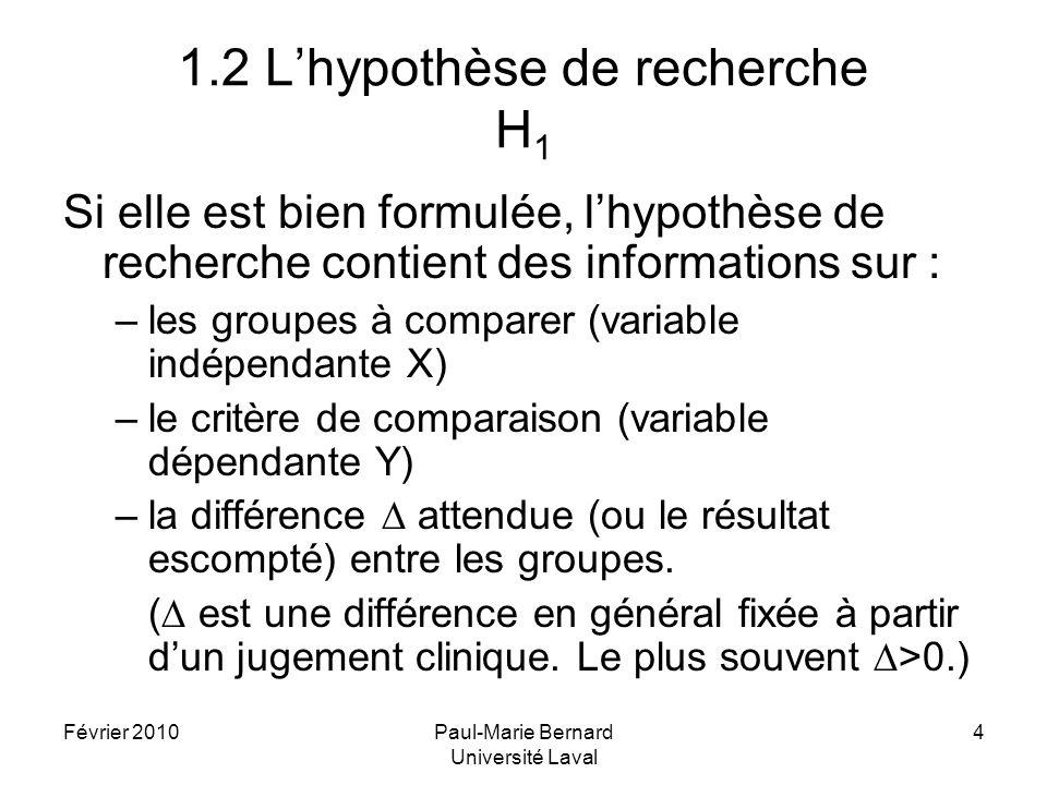 1.2 L'hypothèse de recherche H1