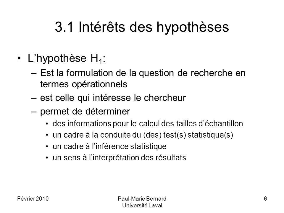 3.1 Intérêts des hypothèses
