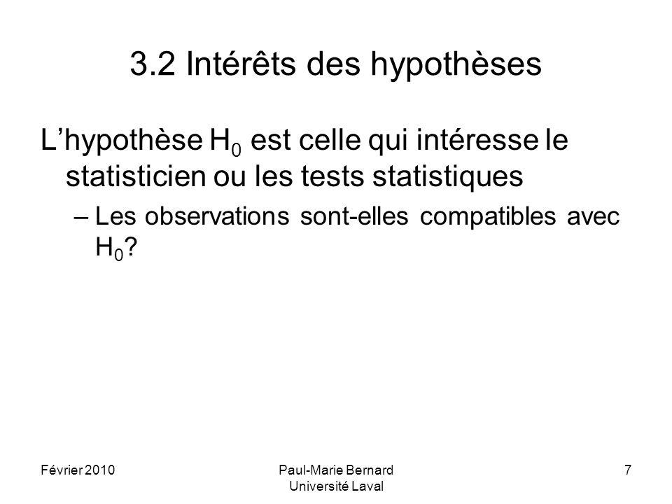 3.2 Intérêts des hypothèses
