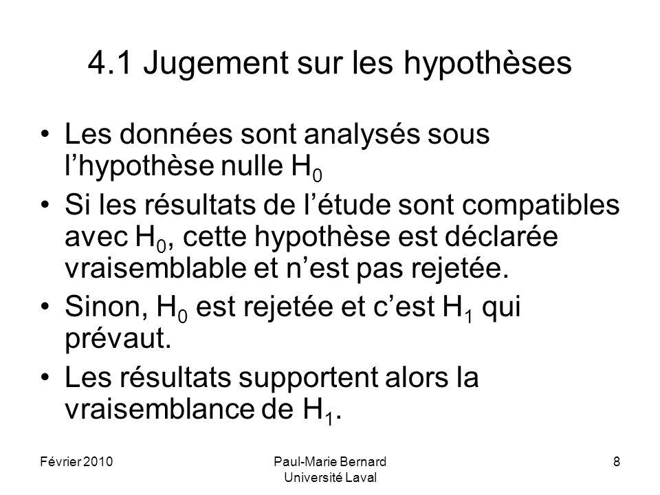 4.1 Jugement sur les hypothèses