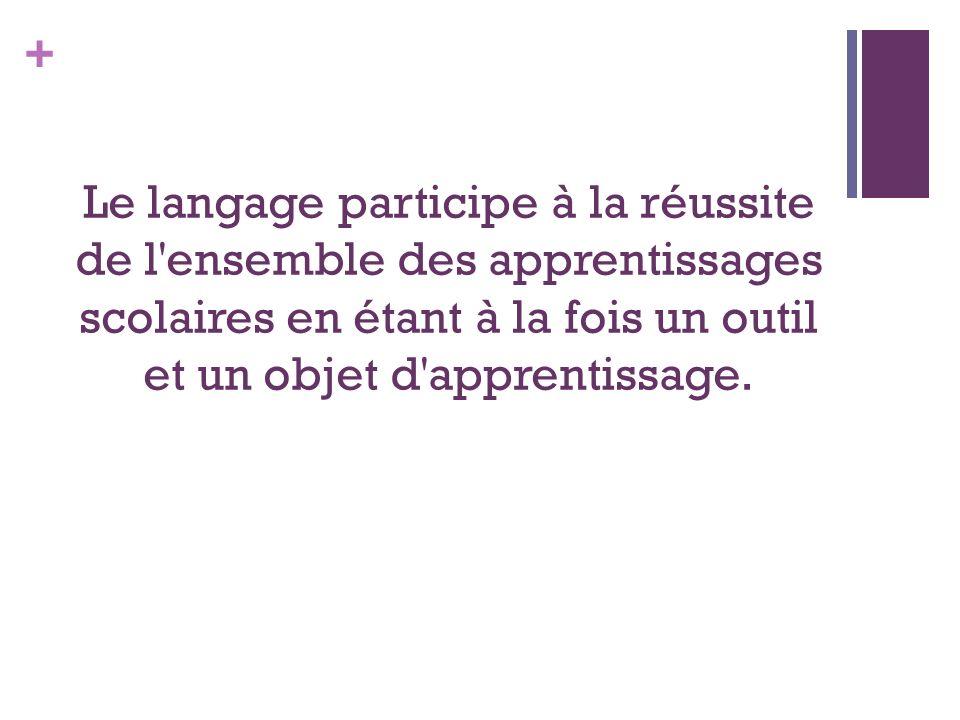 Le langage participe à la réussite de l ensemble des apprentissages scolaires en étant à la fois un outil et un objet d apprentissage.