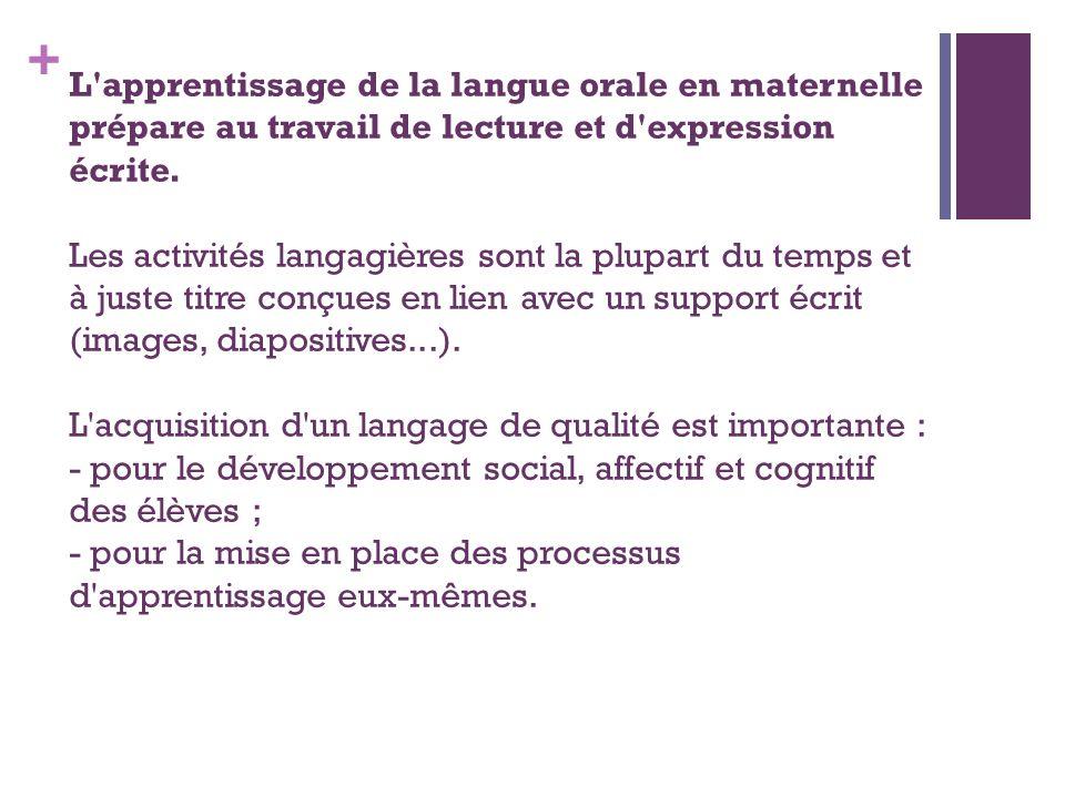 L apprentissage de la langue orale en maternelle prépare au travail de lecture et d expression écrite.