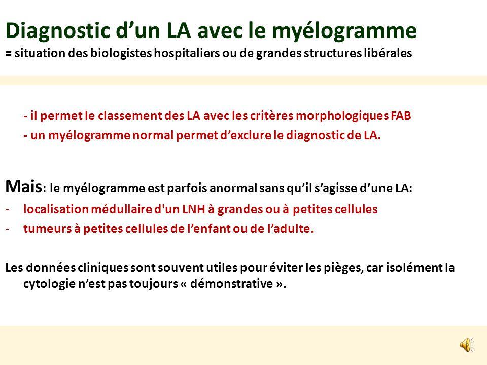 Diagnostic d'un LA avec le myélogramme = situation des biologistes hospitaliers ou de grandes structures libérales