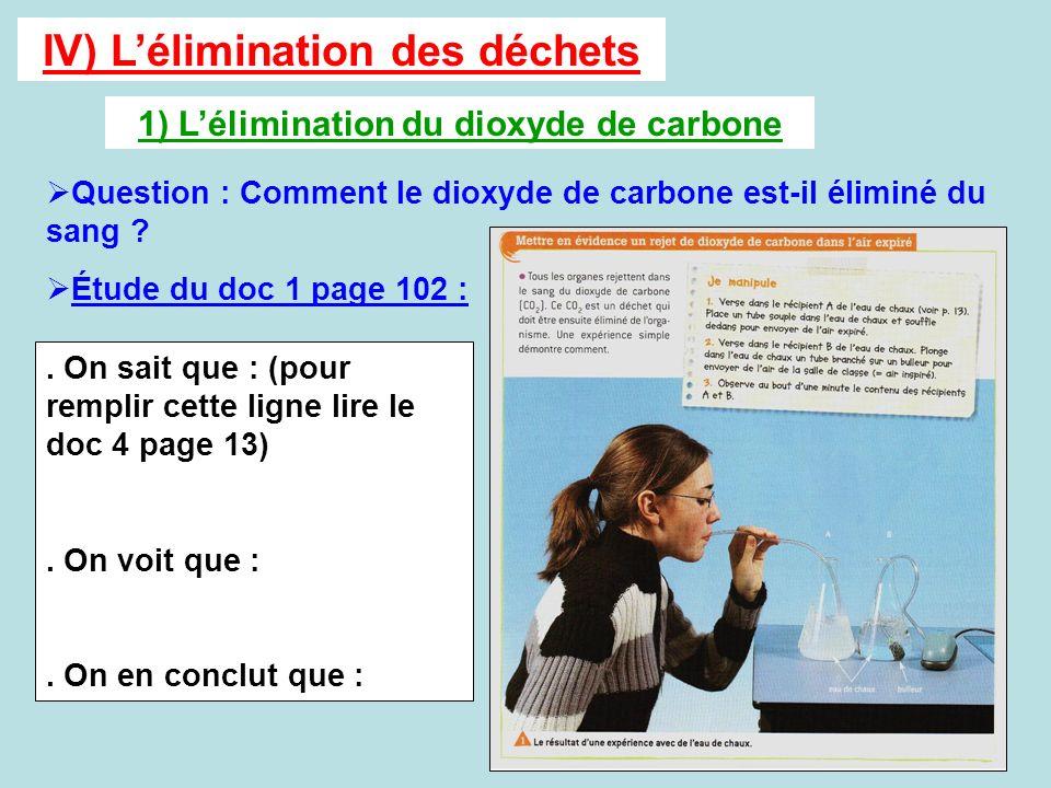 IV) L'élimination des déchets 1) L'élimination du dioxyde de carbone