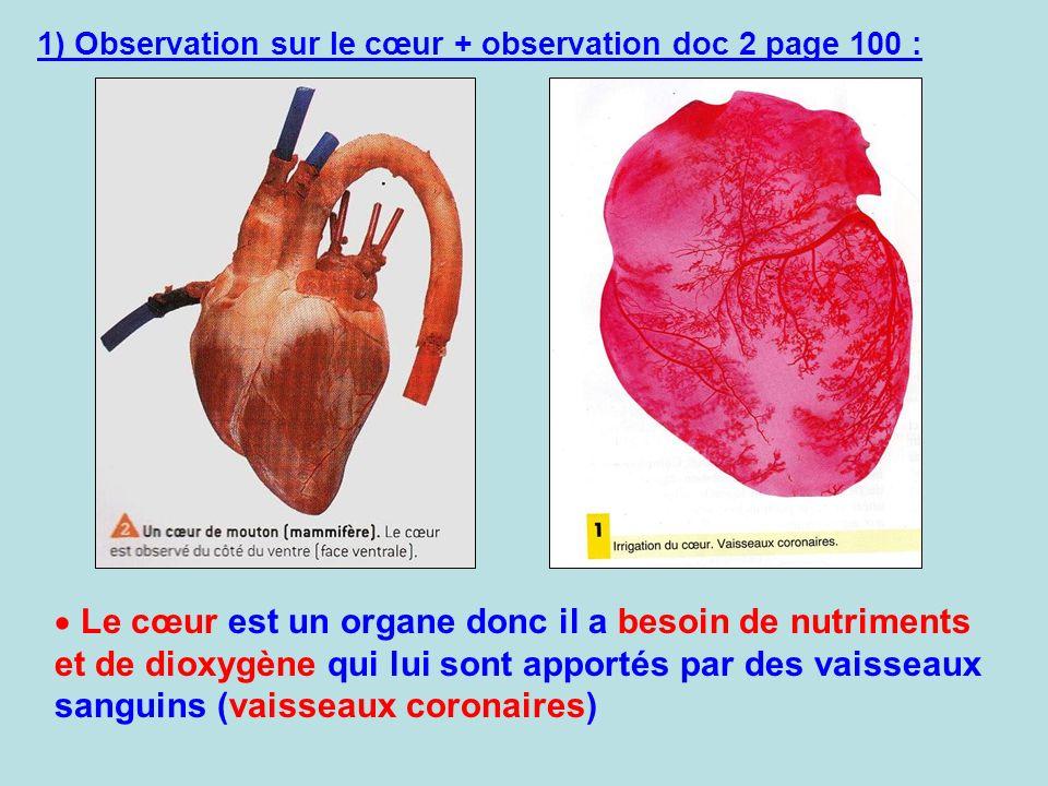1) Observation sur le cœur + observation doc 2 page 100 :