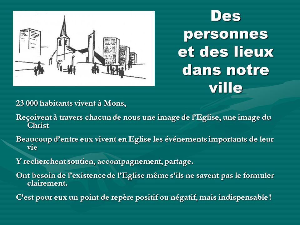 Des personnes et des lieux dans notre ville