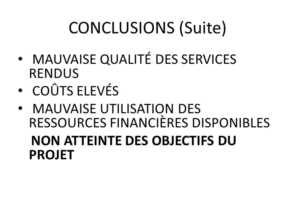 CONCLUSIONS (Suite) MAUVAISE QUALITÉ DES SERVICES RENDUS COÛTS ELEVÉS