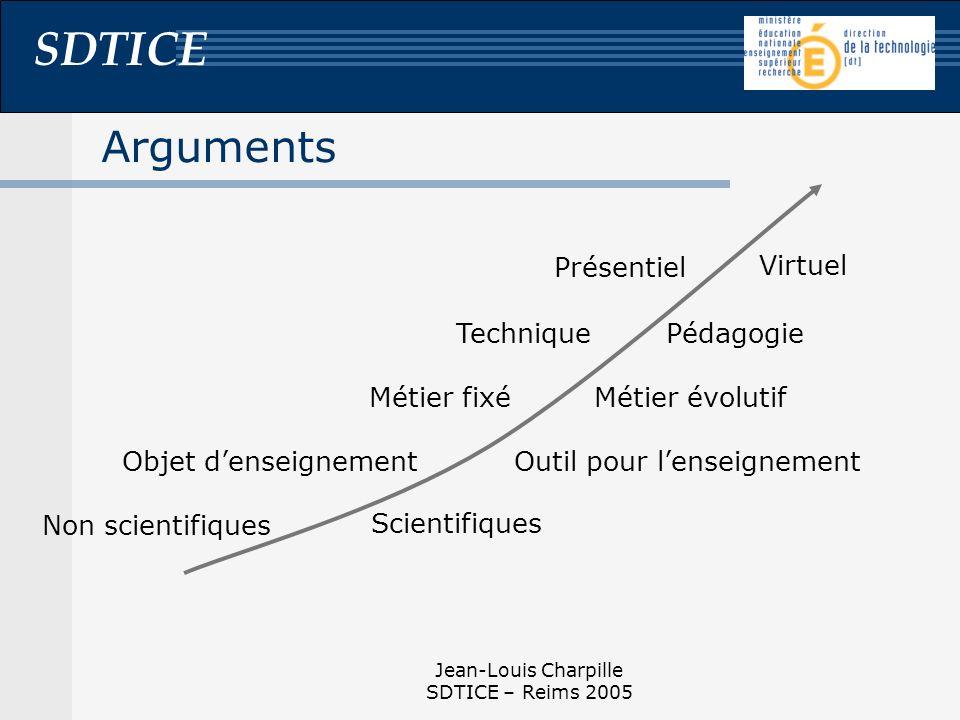 Arguments Virtuel Présentiel Technique Pédagogie Métier fixé
