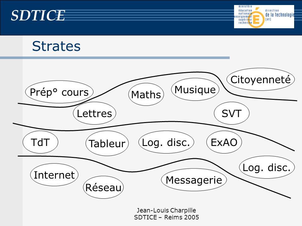 Strates Citoyenneté Musique Prép° cours Maths Lettres SVT TdT Tableur