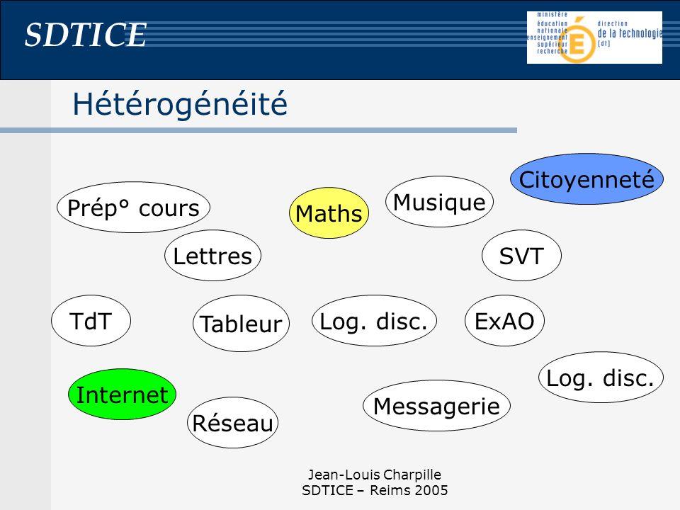 Hétérogénéité Citoyenneté Musique Prép° cours Maths Lettres SVT TdT
