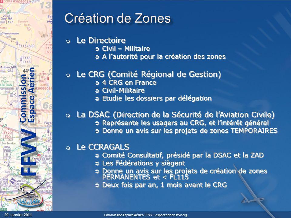Création de Zones Le Directoire Le CRG (Comité Régional de Gestion)