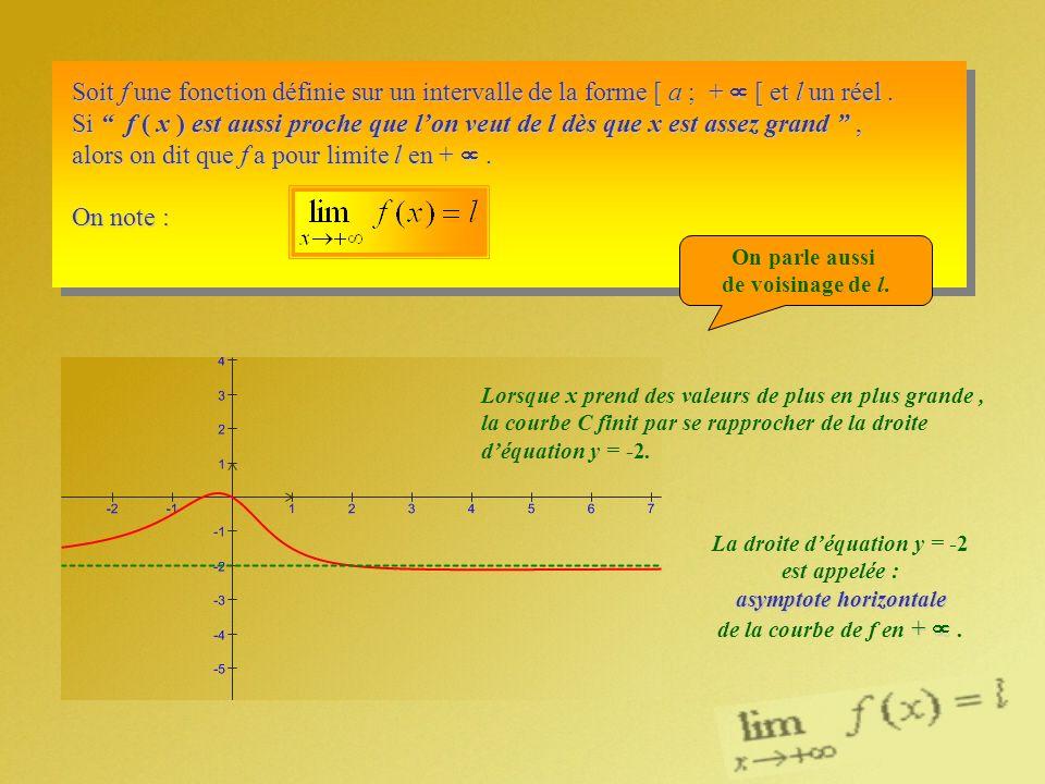 La droite d'équation y = -2 asymptote horizontale