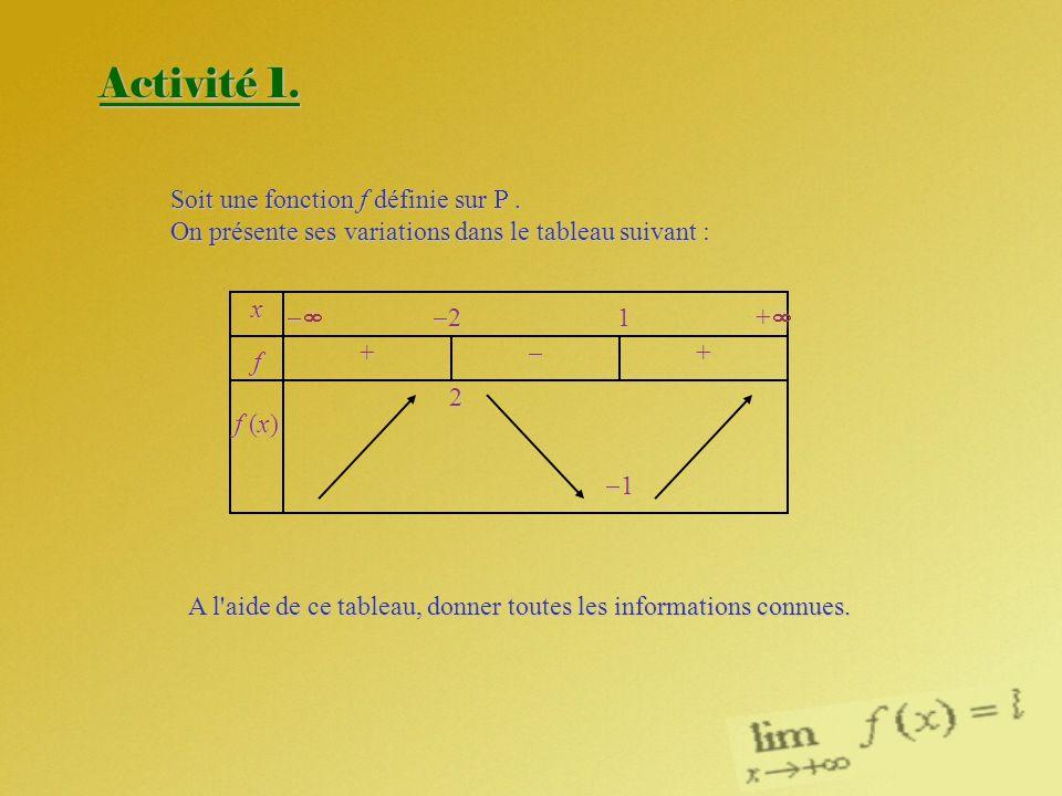 Activité 1. Soit une fonction f définie sur  .