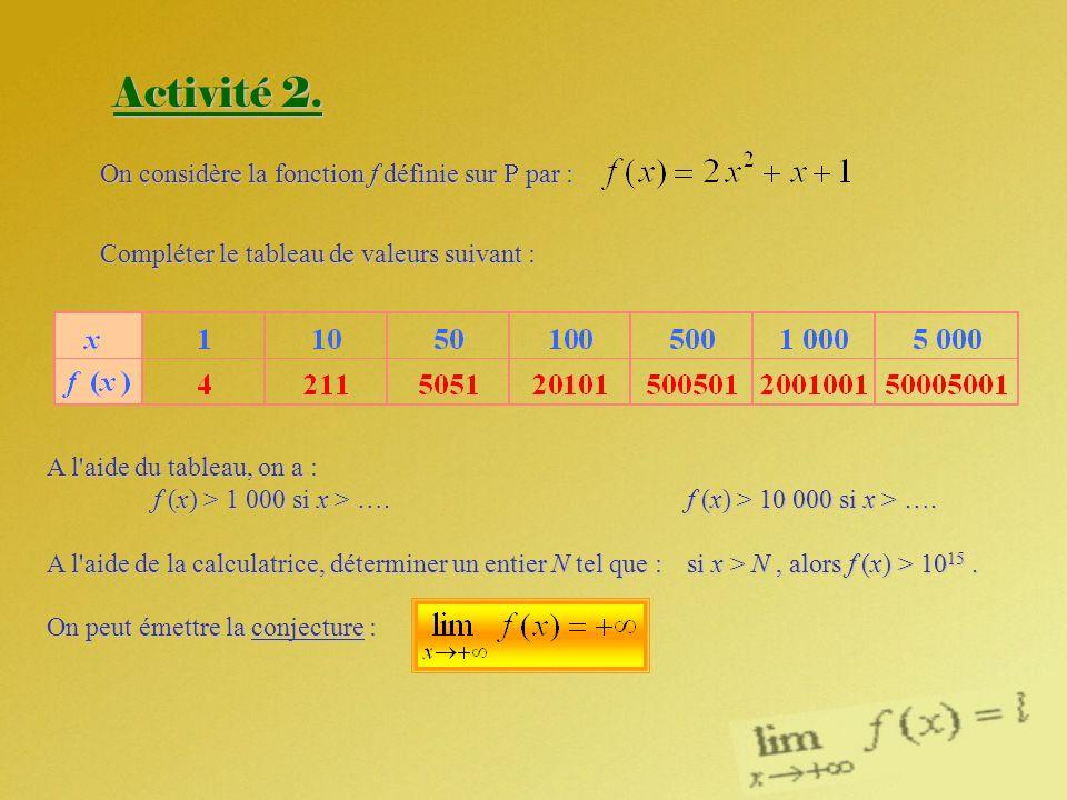 Activité 2. On considère la fonction f définie sur  par :