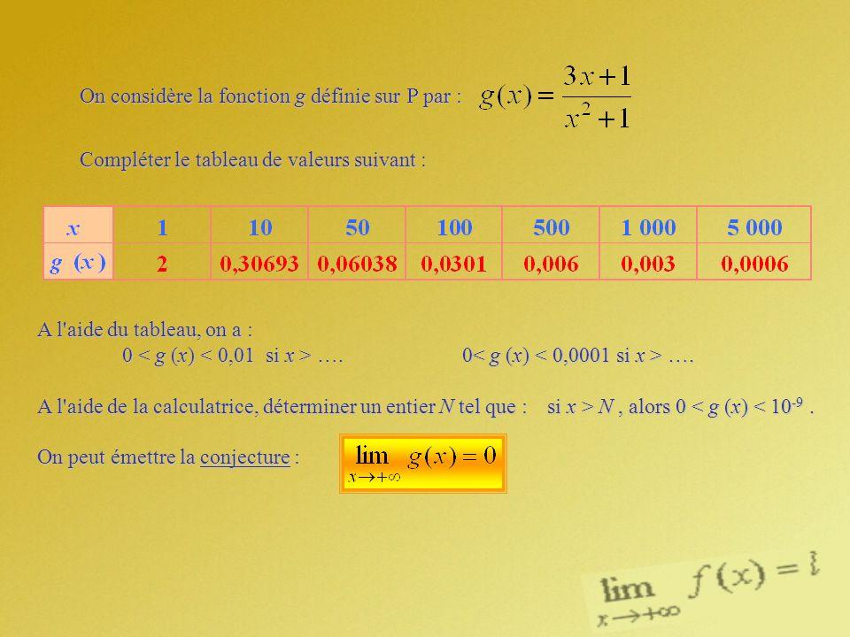 On considère la fonction g définie sur  par :