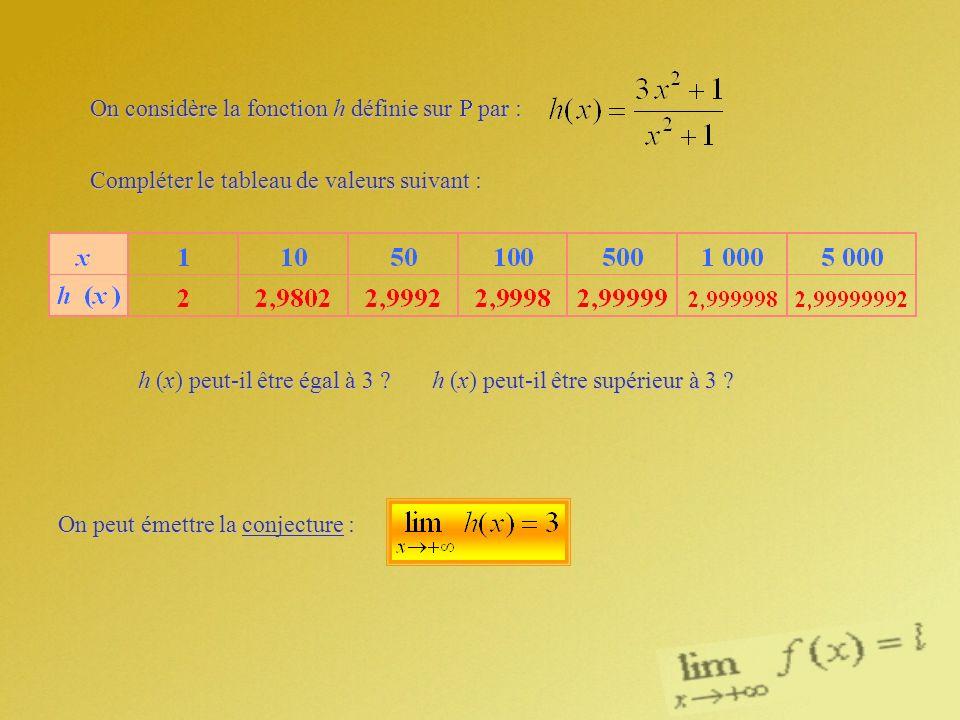On considère la fonction h définie sur  par :