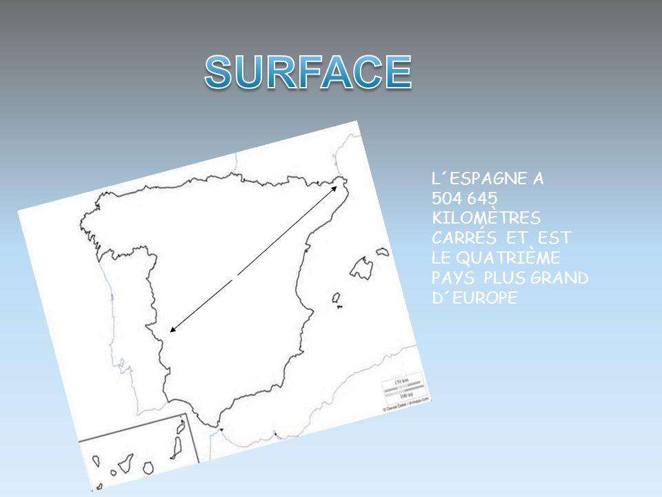 SURFACE L´ESPAGNE A 504 645 KILOMÈTRES CARRÉS ET EST LE QUATRIÈME PAYS PLUS GRAND D´EUROPE