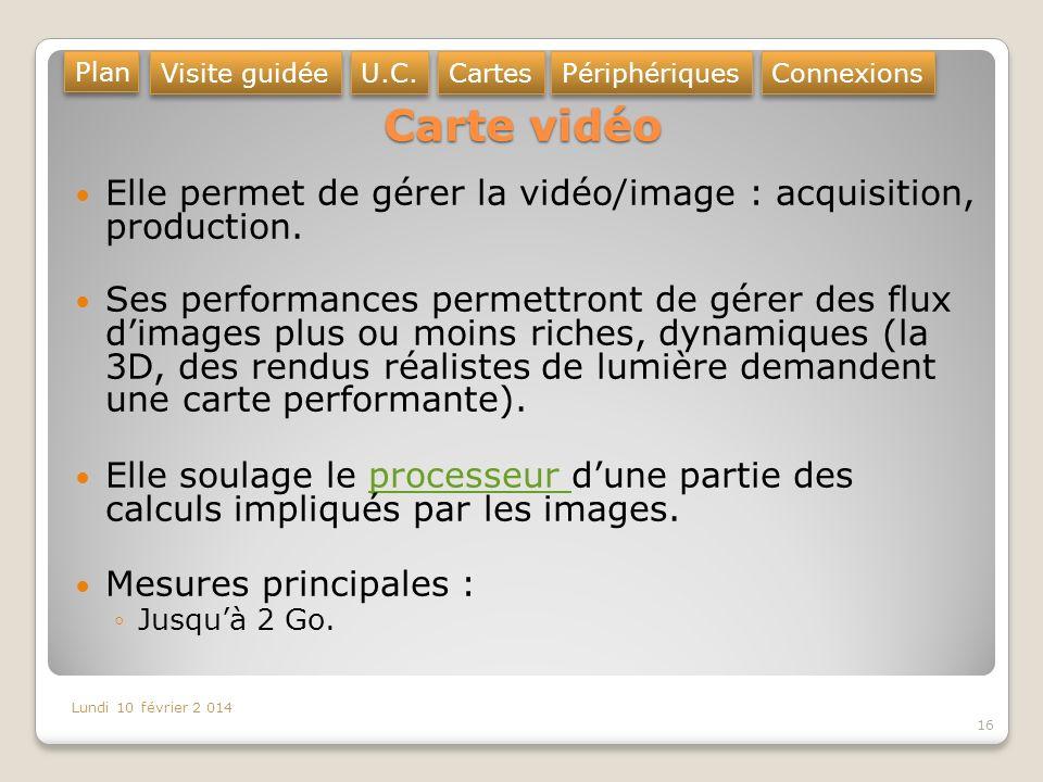 Plan Visite guidée. U.C. Cartes. Périphériques. Connexions. Carte vidéo. Elle permet de gérer la vidéo/image : acquisition, production.