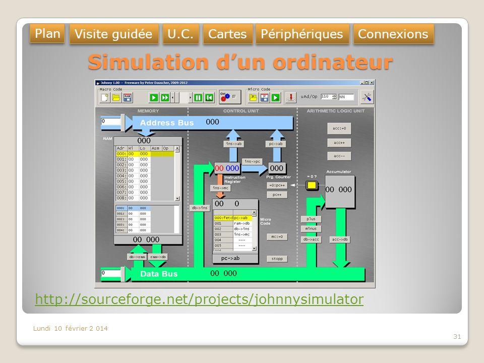 Simulation d'un ordinateur