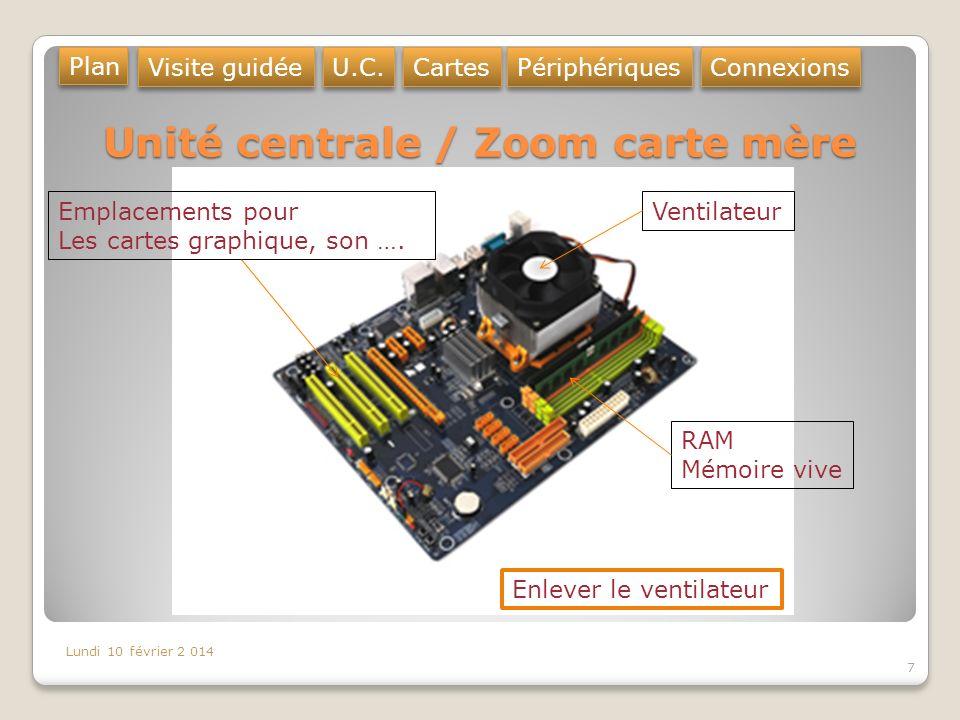 Unité centrale / Zoom carte mère