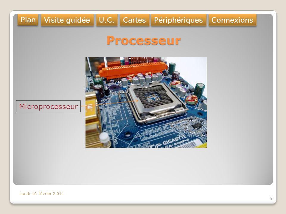 Processeur Plan Visite guidée U.C. Cartes Périphériques Connexions