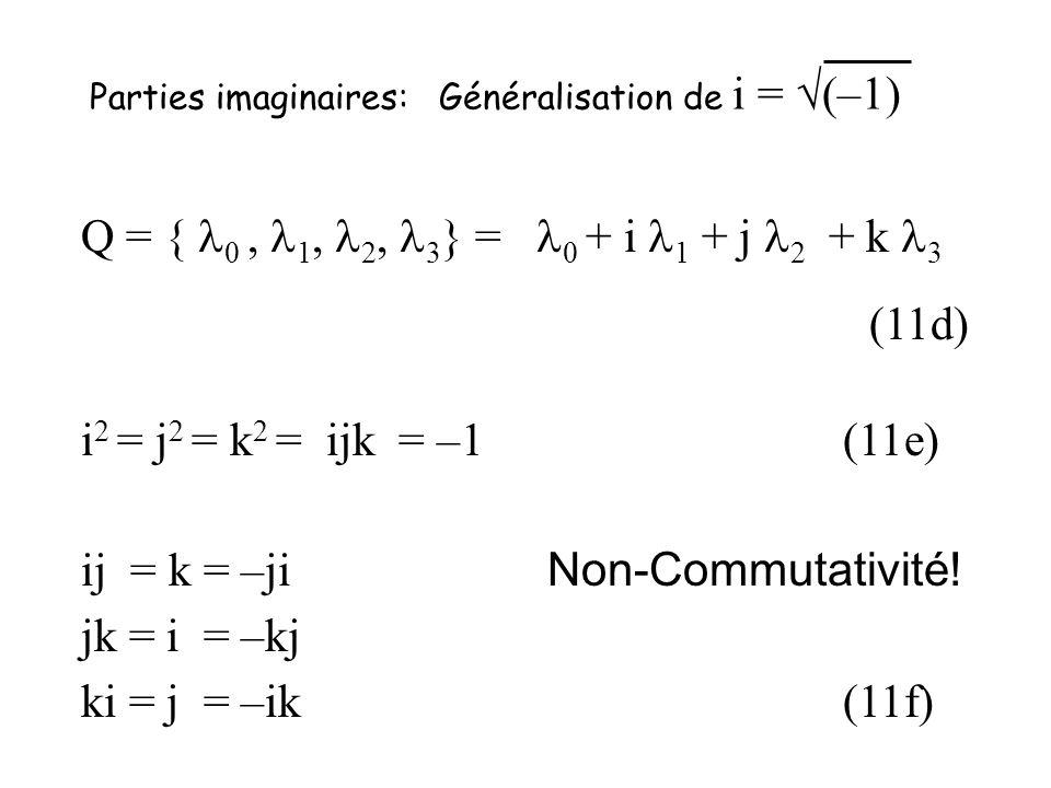 Parties imaginaires: Généralisation de i = √(–1)