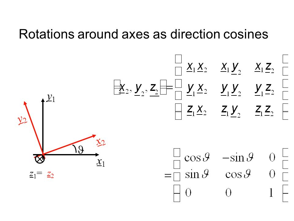Rotations around axes as direction cosines
