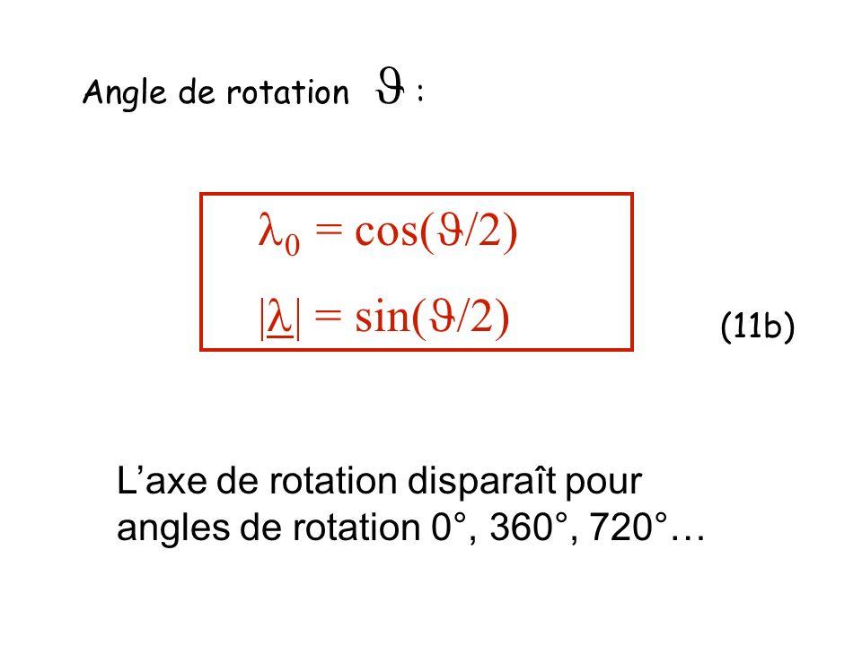 0 = cos(/2) || = sin(/2) L'axe de rotation disparaît pour