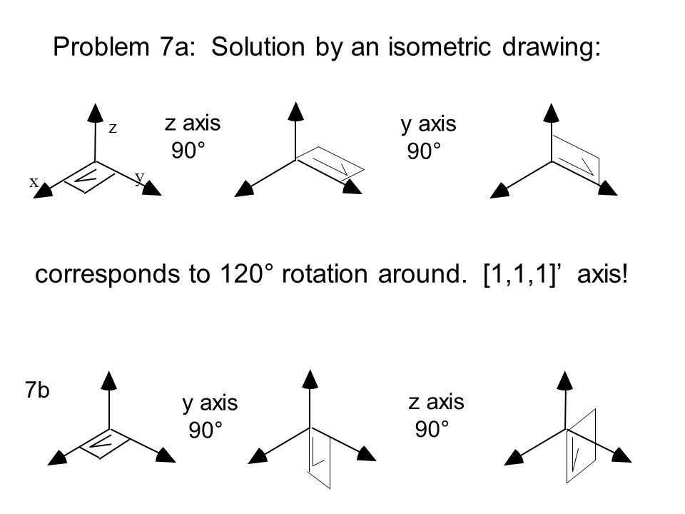 Problem 7a: Solution by an isometric drawing: