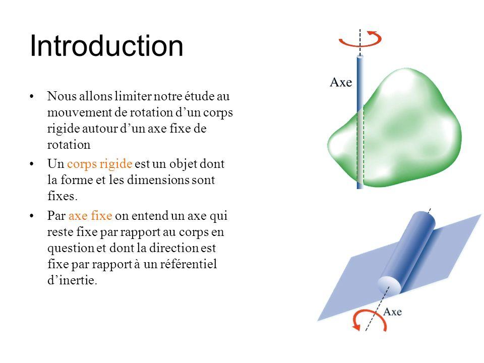 Introduction Nous allons limiter notre étude au mouvement de rotation d'un corps rigide autour d'un axe fixe de rotation.