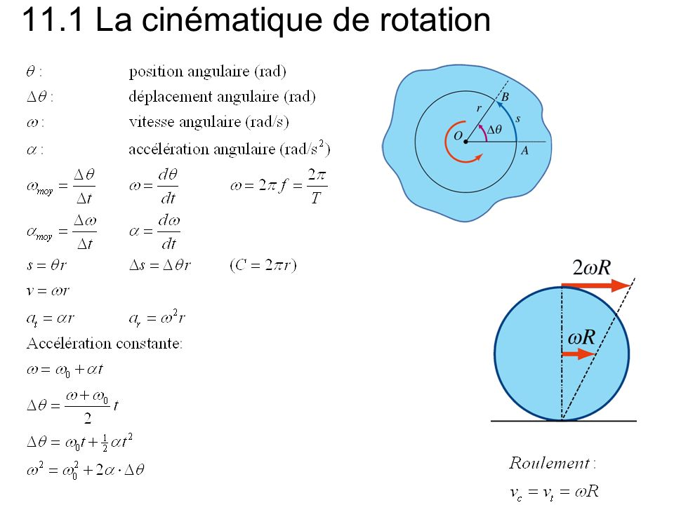 11.1 La cinématique de rotation