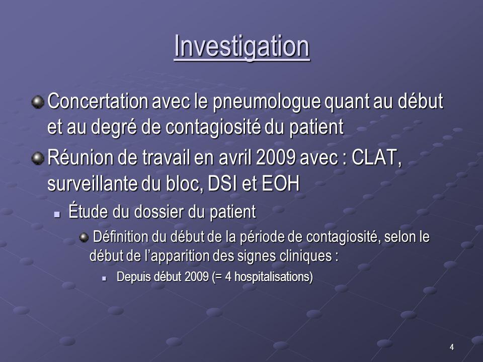 Investigation Concertation avec le pneumologue quant au début et au degré de contagiosité du patient.