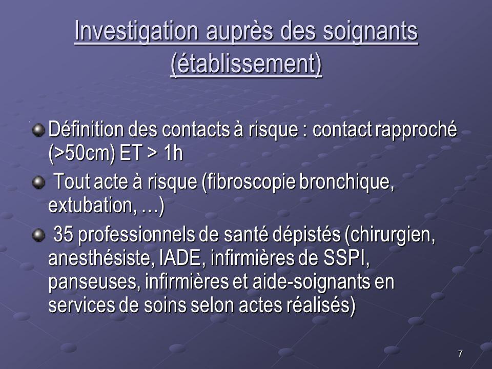 Investigation auprès des soignants (établissement)