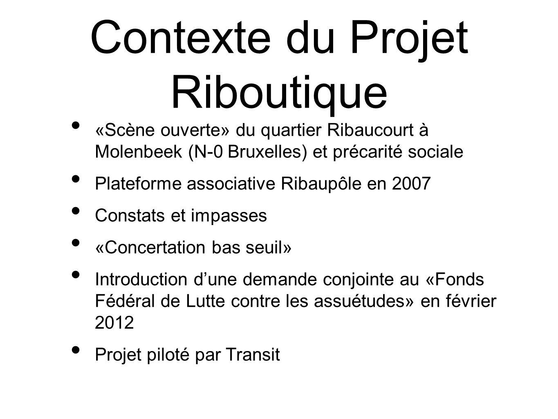 Contexte du Projet Riboutique