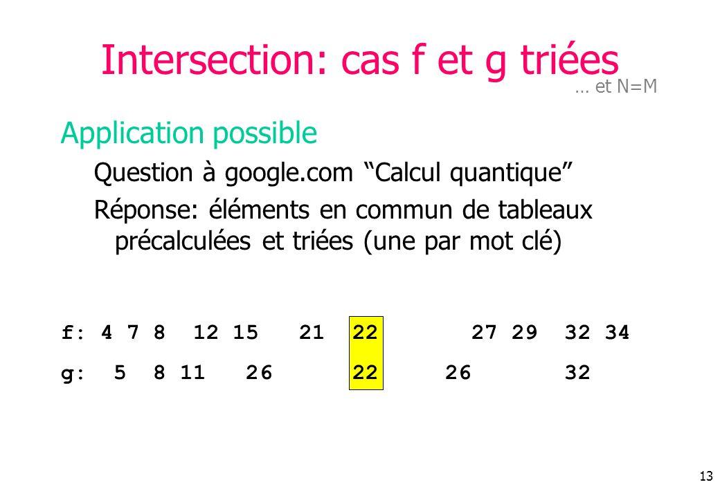 Intersection: cas f et g triées