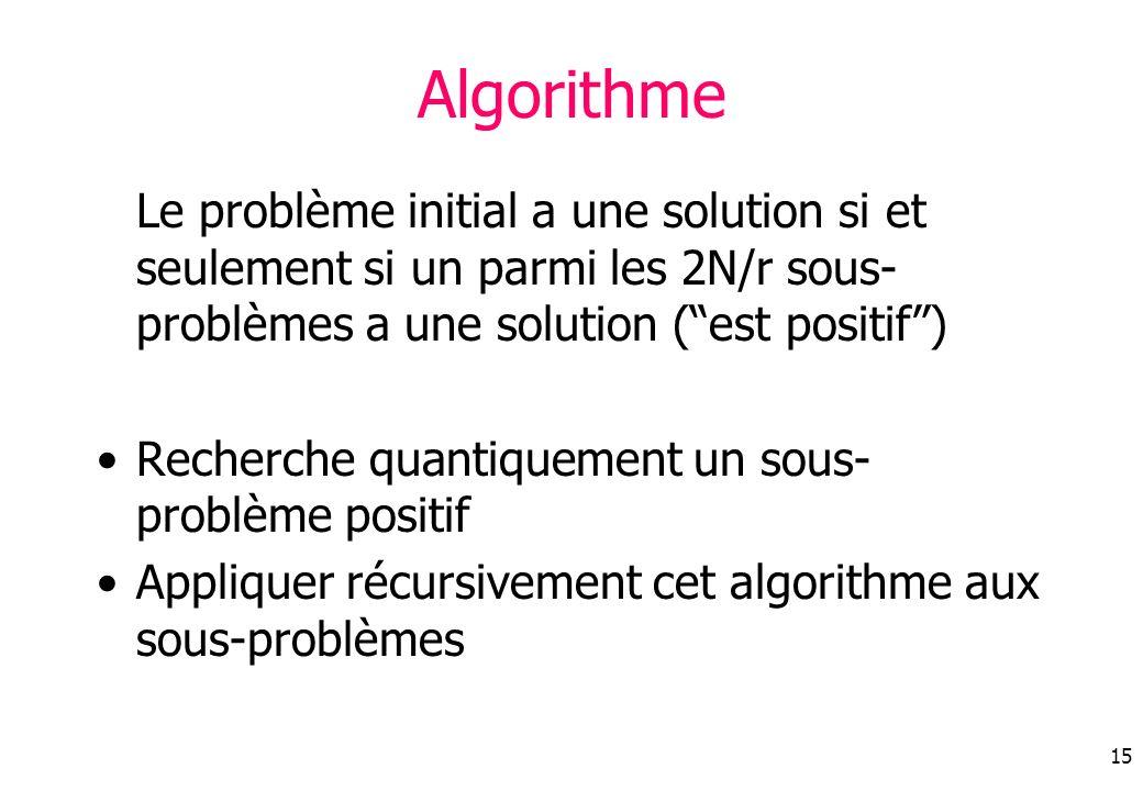 Algorithme Le problème initial a une solution si et seulement si un parmi les 2N/r sous-problèmes a une solution ( est positif )