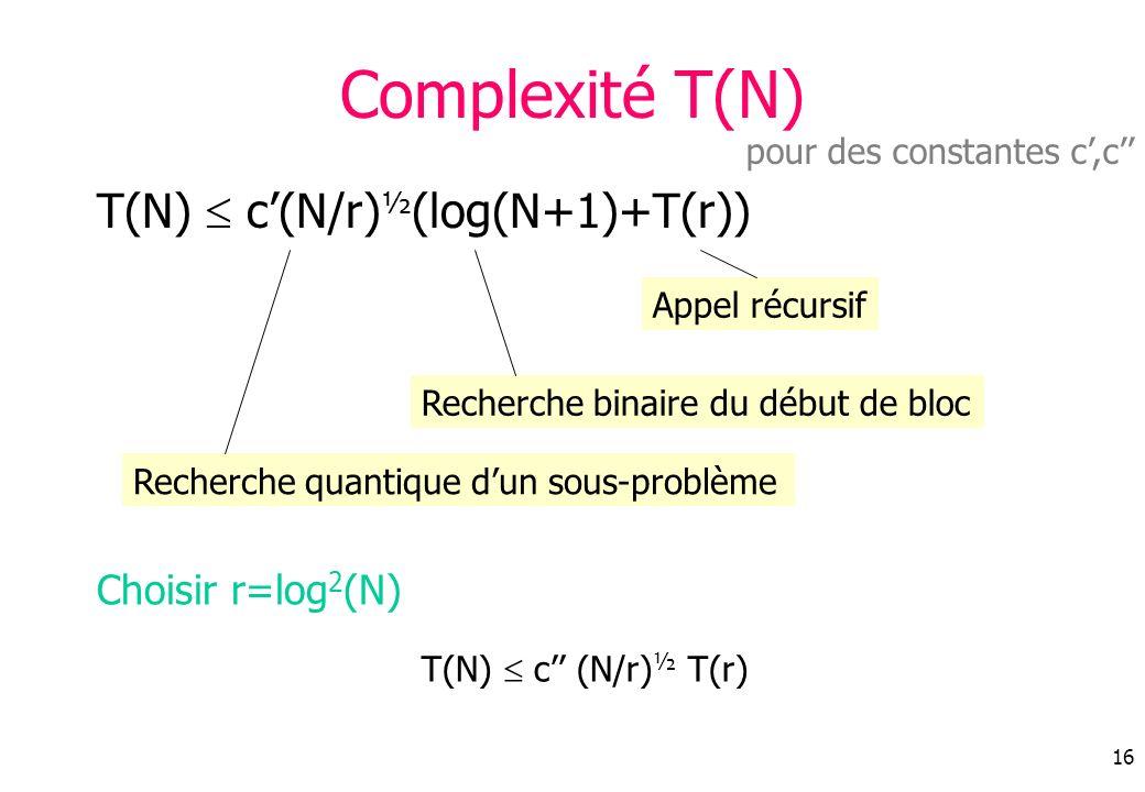 Complexité T(N) T(N)  c'(N/r)½(log(N+1)+T(r)) Choisir r=log2(N)