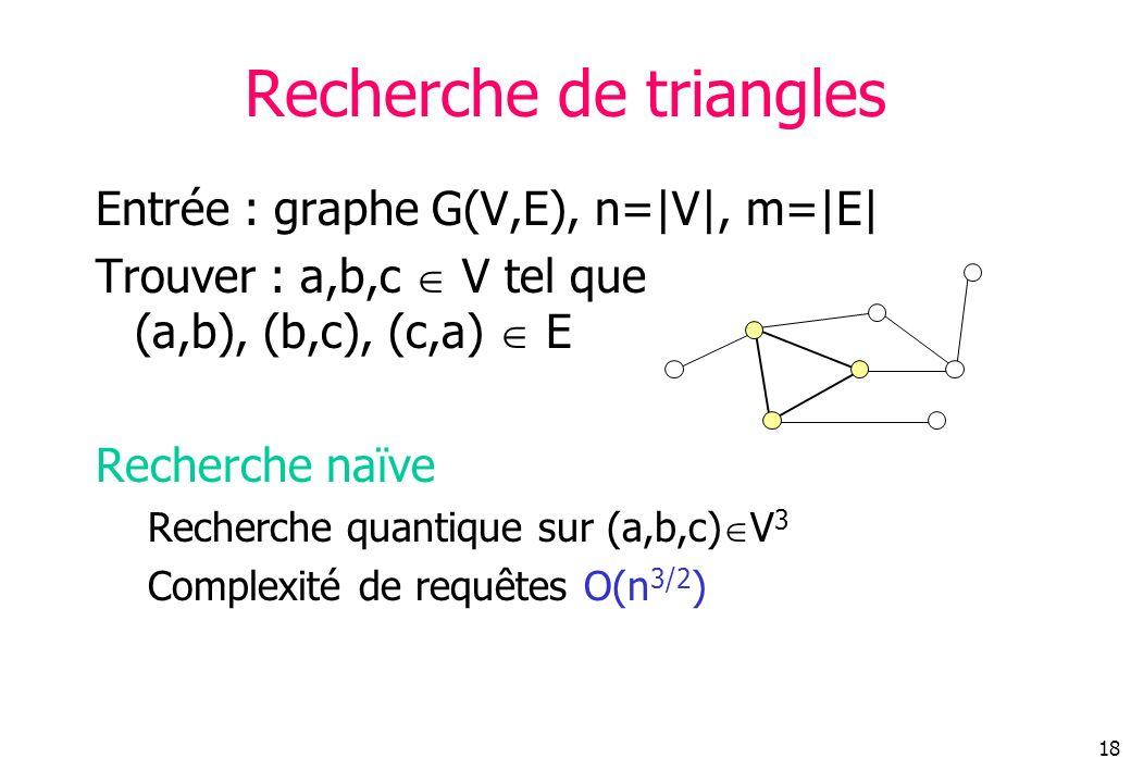 Recherche de triangles