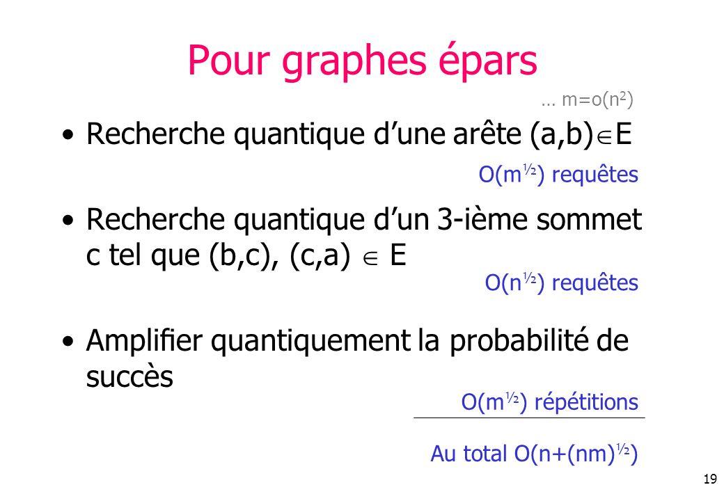 Pour graphes épars Recherche quantique d'une arête (a,b)E